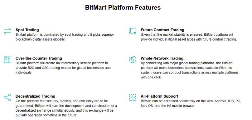 مراجعة منصة بيتمارت Bitmart :دليل كامل 2019