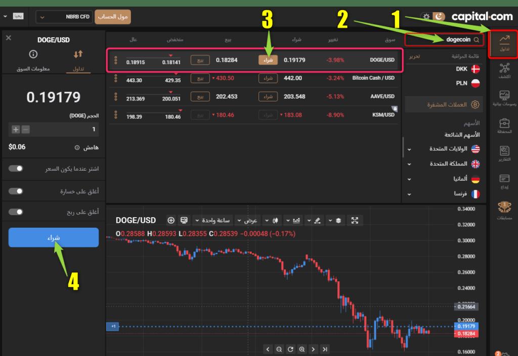 كيفية شراء الدوجكوين Capital.com