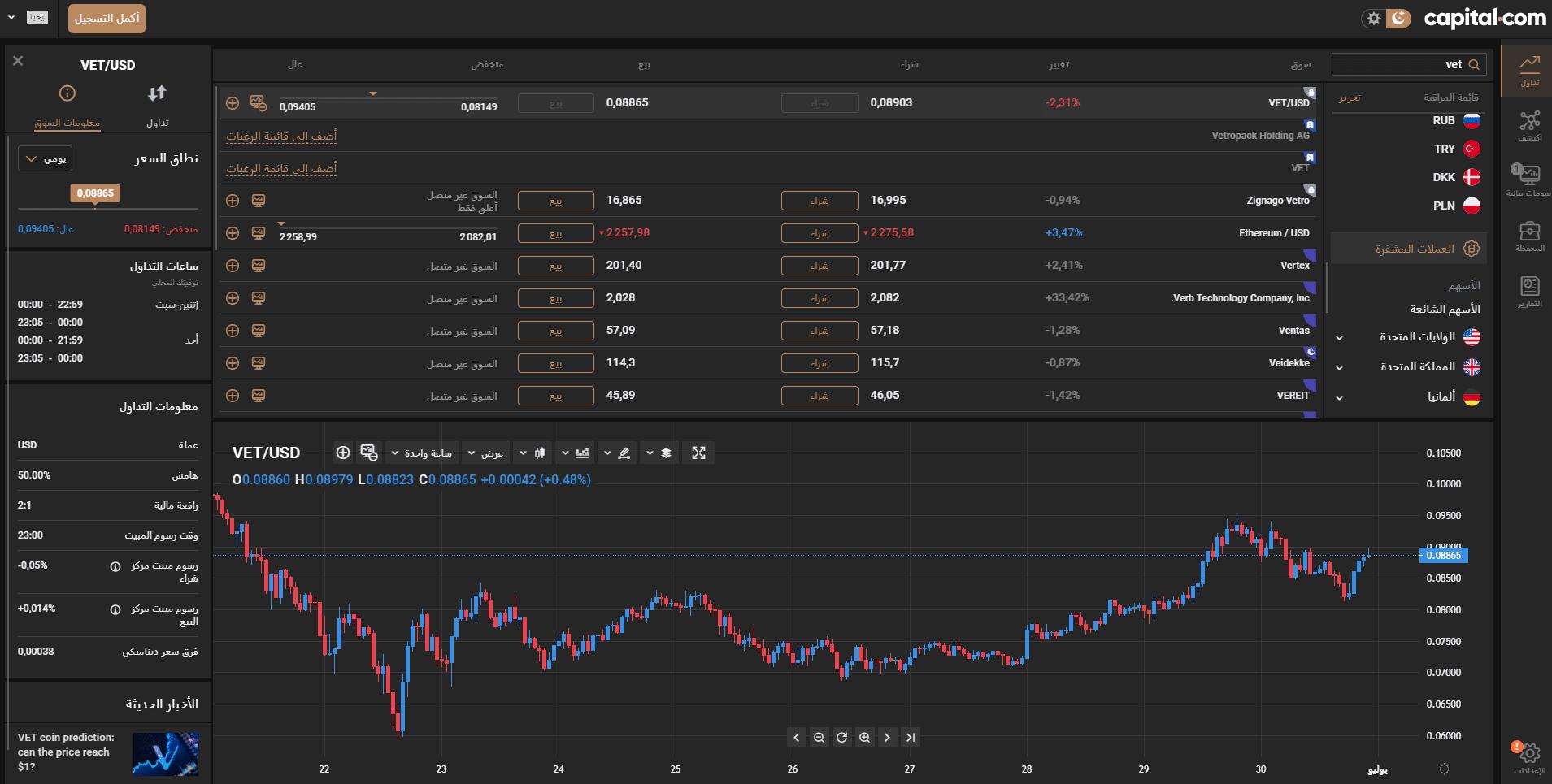 شراء فيتشاين Capital.com