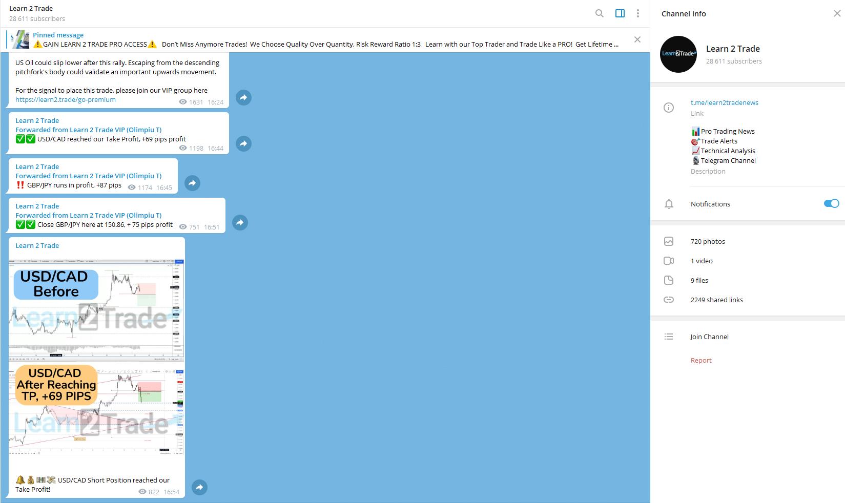 توصيات الفوركس عبر Telegram