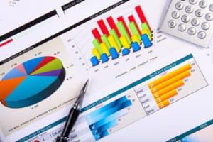التحليل المالي او الأساسي