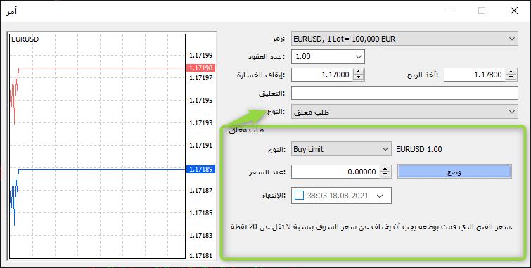 Metatrader 4 Limit Ordre