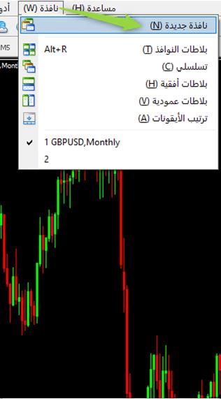 metatrader 4 Charts