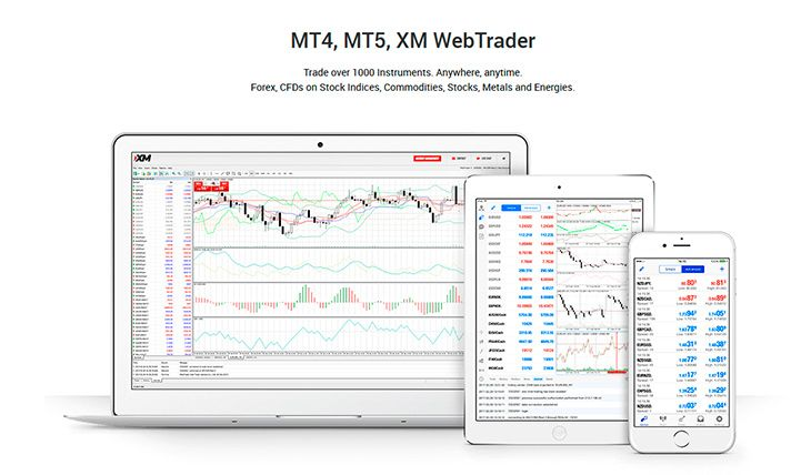 XM Forex- MT4